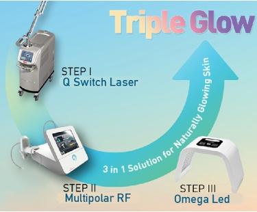 Triple Glow